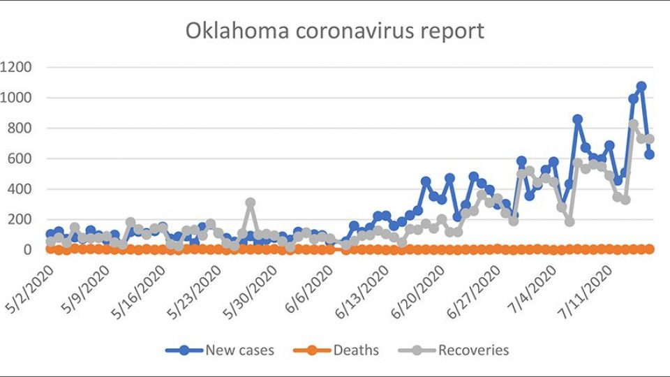 coronavirus update(AutoRecovered)(AutoRecovered)(AutoRecovered)