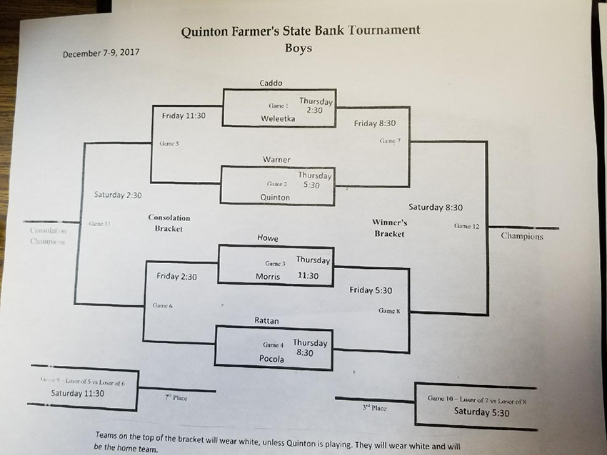 quinton tournament